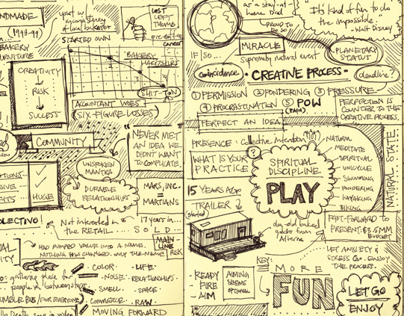 Creative Milwaukee @ Work Summit 2013 [Sketchnotes]