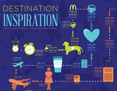 Destination Inspiration Map