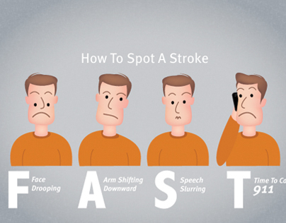 SLU Hospital Stroke and BMT Websites