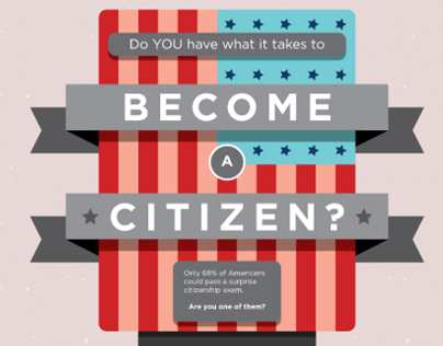 US Citizenship Test (Data Visualization)