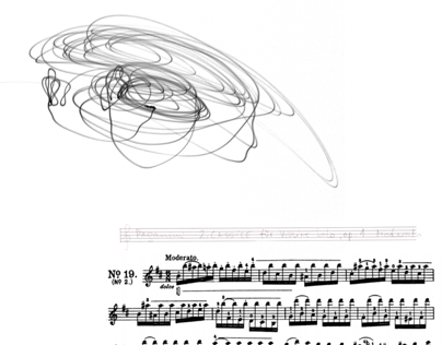 Violine  Composer Diagrams
