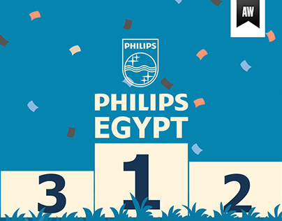 Philips Social Media Marketing Review 2013