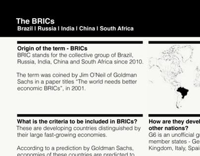 BRICs Infographic