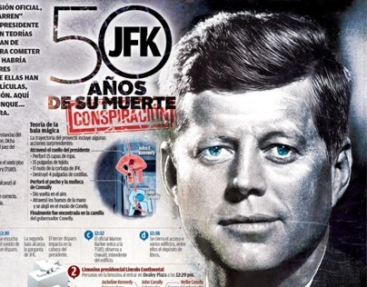 JFK 50 YEARS OF DEAD (CONSPIRACY)