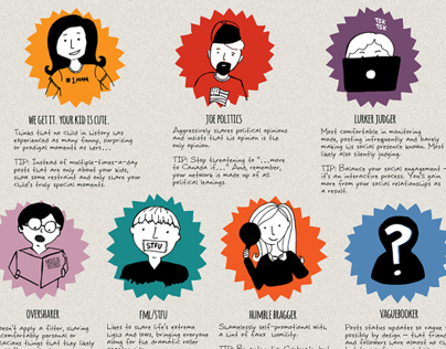 Whats Your Social Networking Personality?
