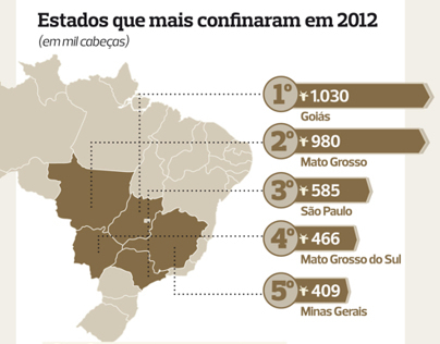 Info mapa do confinamento | Revista Globo Rural