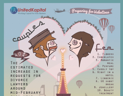 Infographic for United Kapital Bank / Valentines day