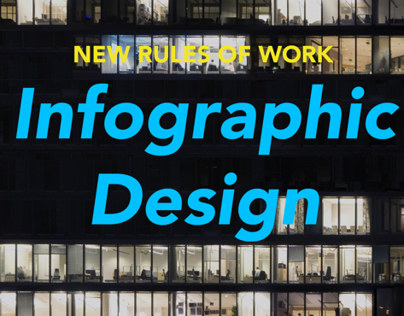 New Rules of Work Survey - Information Design
