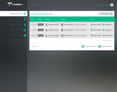 Camorca Dashboard