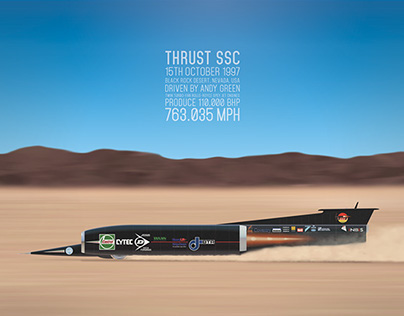 Land Speed Record posters