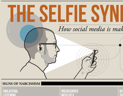 The Selfie Syndrome