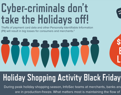 Holiday Security Infographic for Tenable