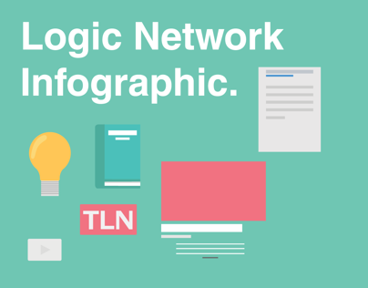 Logic Network Infographic