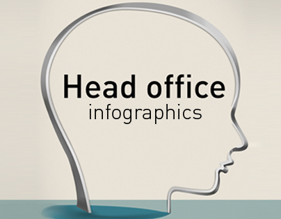 HEAD OFFICE infographics