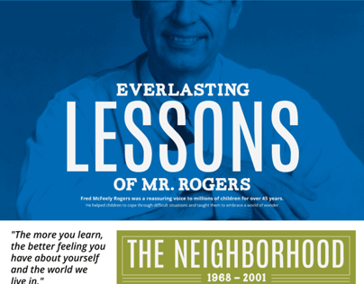 Everlasting Lessons of Mr. Rogers