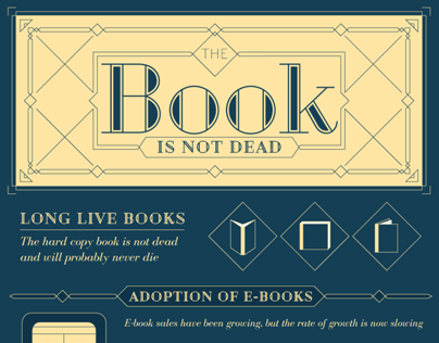 The Book is Not Dead