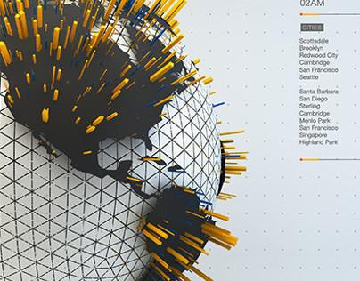 UI › WebGL Infographics