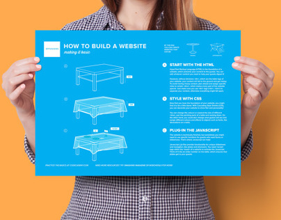 Effusions | How to Build a Website