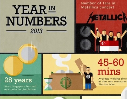 Year in Numbers 2013