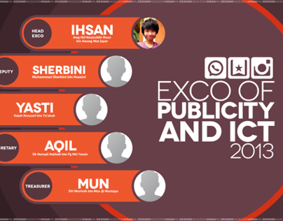 Organisation Chart of the EXCO of Publicity & ICT
