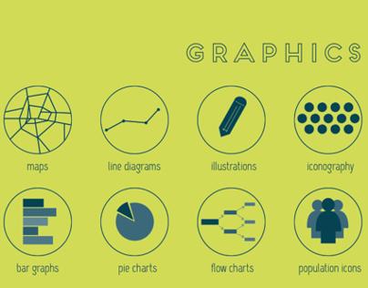 Infographic on Infographics