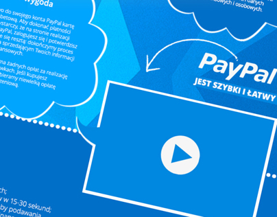 Shopping Cart Feature - Paypal