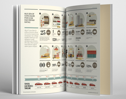 Toyota - Editorial illustration / infographic