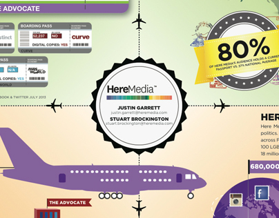 Here Media Travel Infographic