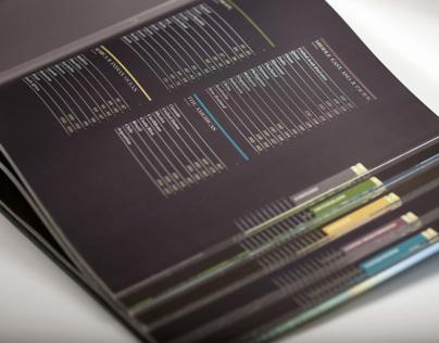 Quintessentially Reserve - Book Design