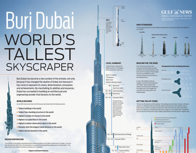 The Worlds Tallest Tower — The Burj Khalifa