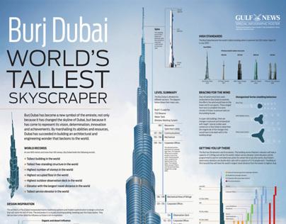 The Worlds Tallest Tower — The Burj Khalifa