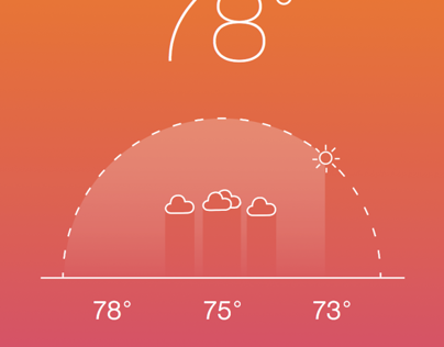 overview | weather app