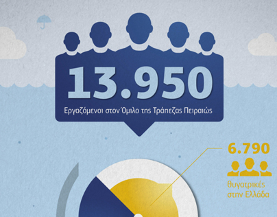 PIRAEUS BANK INFOGRAPHIC
