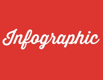 Infographics + Process Documentation