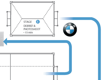 BMW Event Diagrams