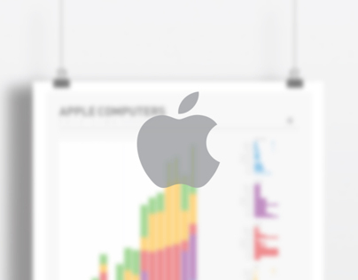 Apple Computers Infographic