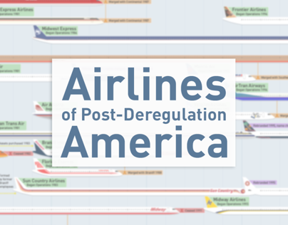 Airlines of Post-Deregulation America