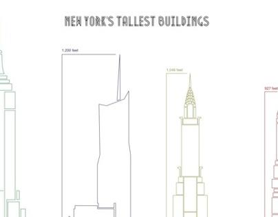 New York's Tallest Buildings