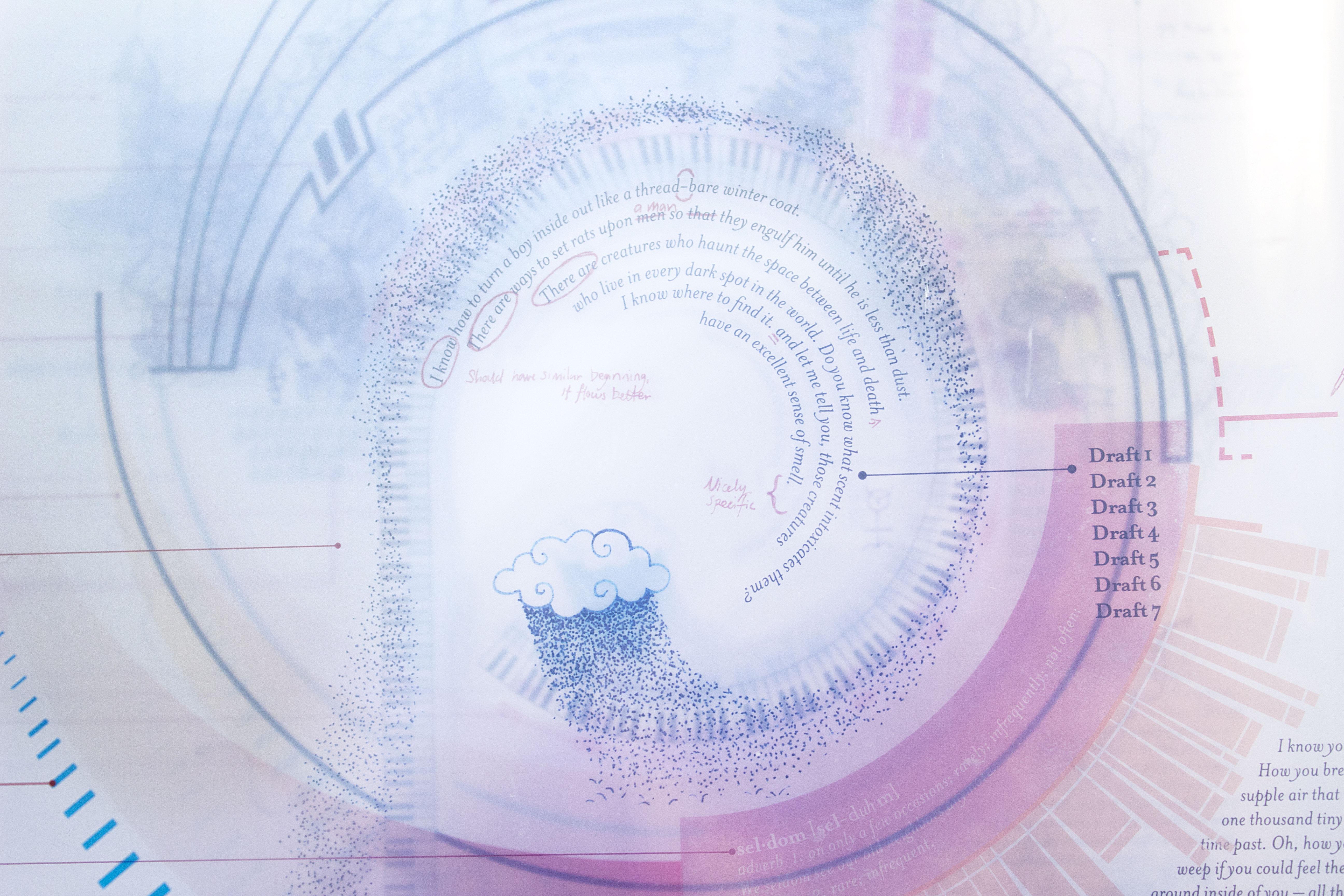 An Atlas of the Creative Process