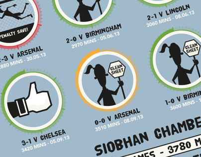 Siobhan Chamberlain - 3 Seasons Poster Commission