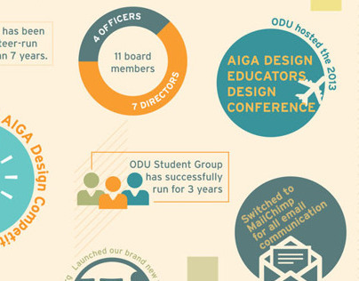 AIGA Hampton Roads, 2012-2013 Annual Report