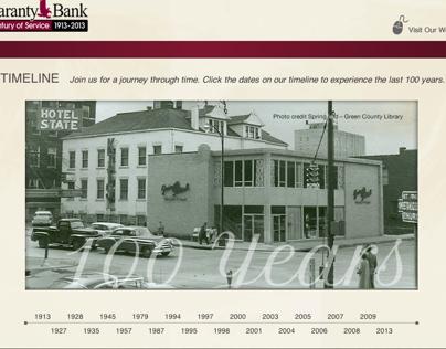 100 Year Timeline