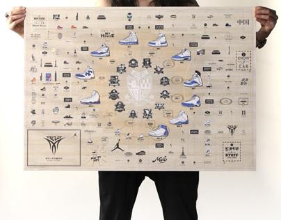 Carmelo Anthony Genealogy Map