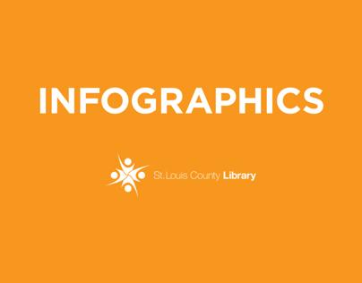 SLCL: Infographics
