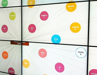 Avenues Big Screen