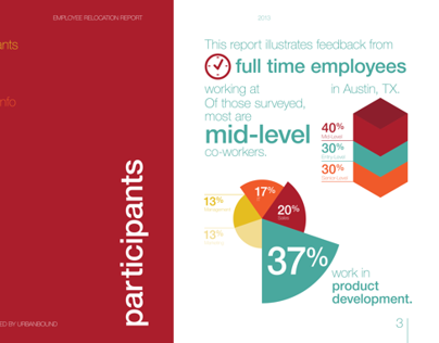 Employee Relocation Survey Reports