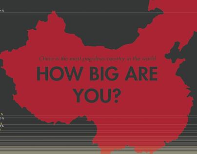 World Population Poster