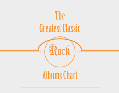 Greatest Classic Rock Albums Ranking