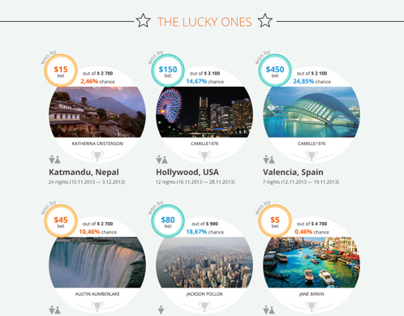 Win Travel — design for a Bet&Travel business concept