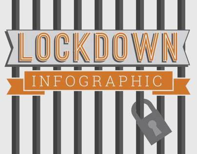 Lockdown Infographic